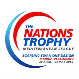The Nations Trophy Med League 2019 logo